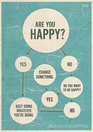 happiness and change