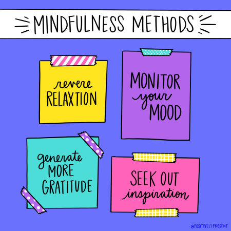 Masters-of-Mindfulness-Positively-Present