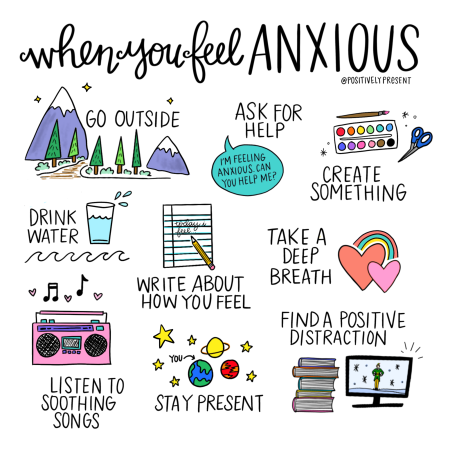Anxious-Positively-Present