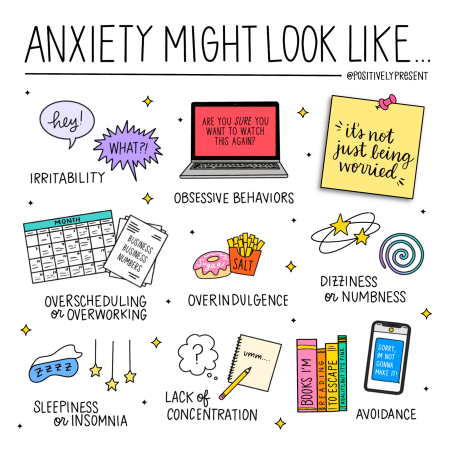 Positively Present - Anxiety Might Look Like